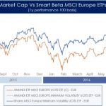 Market Cap vs Smart BEta MSCI Europe ETFs (1 year performance)