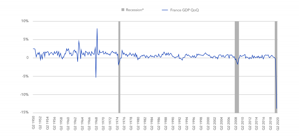 Tabs-Quarterly-evolution-of-French-GDP-2048x937