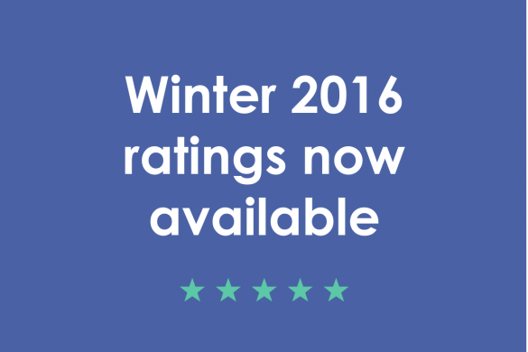 Trackinsight Winter 2016 ratings are now available
